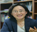 Jung Ki Kim