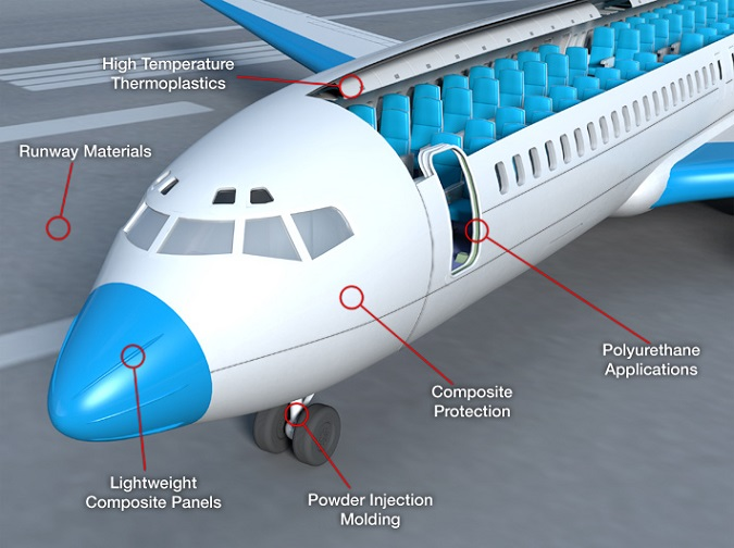 Mechanical and Aerospace Engineering Conferences