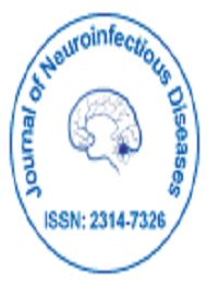 Neurology Conferences | Neurologists Congress | Neuroscience