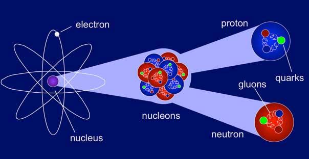 Physics Conferences | Physics Meetings | Physics Congress