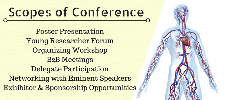 Vascular Surgery Conferences| Vascular Disease Meeting Events-UK ...