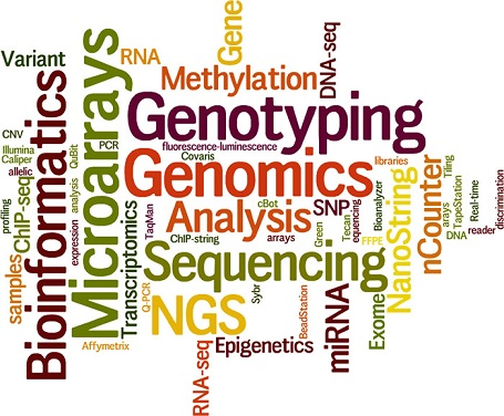 Clinical Chemistry Conferences | Molecular Diagnostics Meetings