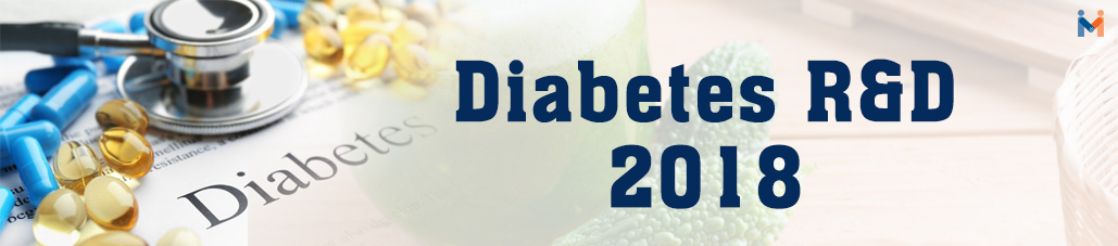 Diabetes R&D 2018